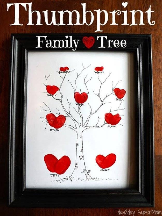 HEART THUMBPRINT FAMILY TREE